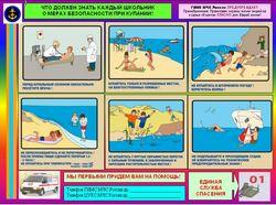 Правила поведения при купании в летнее время